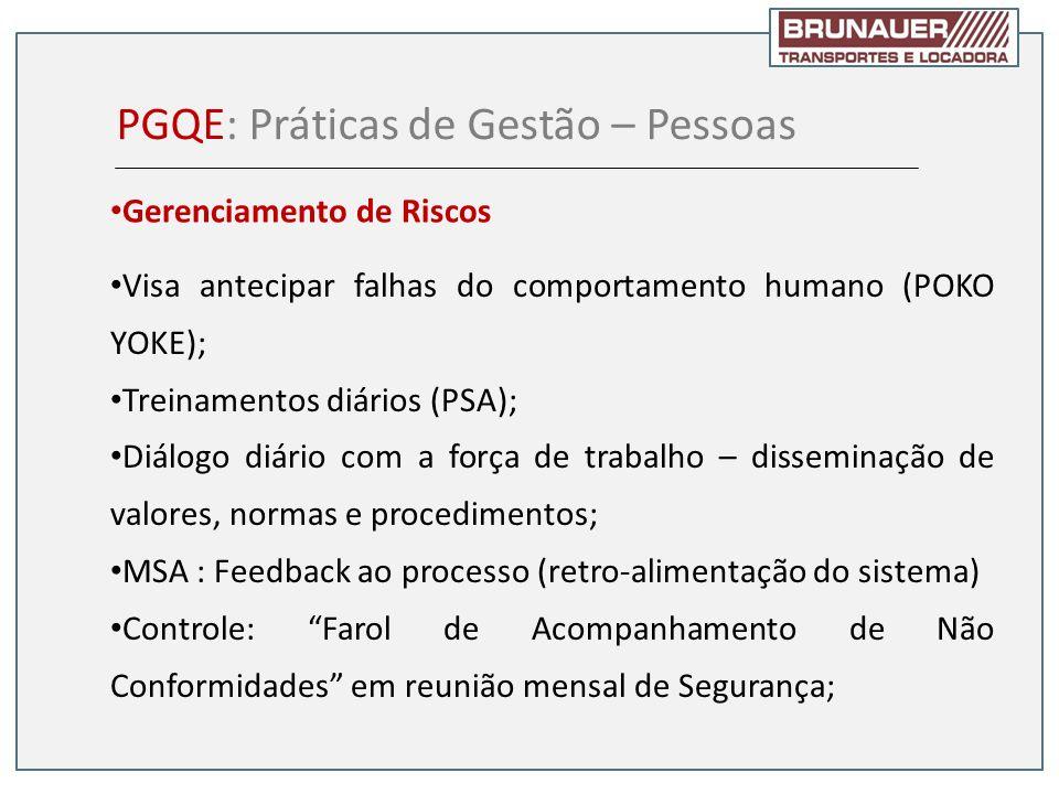 PGQE: Práticas de Gestão – Pessoas Gerenciamento de Riscos Visa antecipar falhas do comportamento humano (POKO YOKE); Treinamentos diários (PSA); Diál