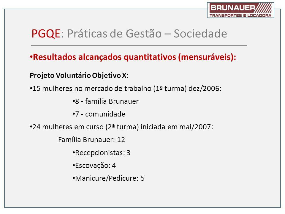 Projeto Voluntário Objetivo X: 15 mulheres no mercado de trabalho (1ª turma) dez/2006: 8 - família Brunauer 7 - comunidade 24 mulheres em curso (2ª tu