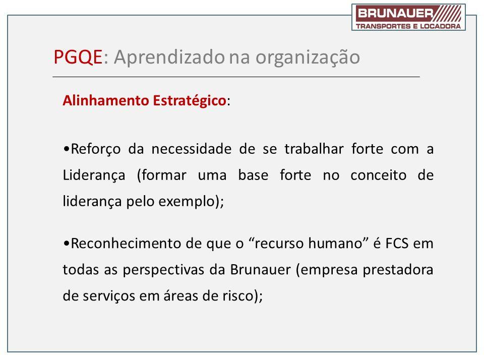 Alinhamento Estratégico: Reconhecimento de que o recurso humano é FCS em todas as perspectivas da Brunauer (empresa prestadora de serviços em áreas de