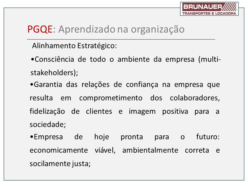 Alinhamento Estratégico: Consciência de todo o ambiente da empresa (multi- stakeholders); Garantia das relações de confiança na empresa que resulta em