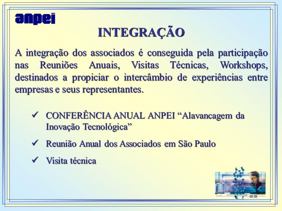 INTEGRAÇÃO CONFERÊNCIA ANUAL ANPEI Alavancagem da Inovação Tecnológica CONFERÊNCIA ANUAL ANPEI Alavancagem da Inovação Tecnológica Reunião Anual dos A