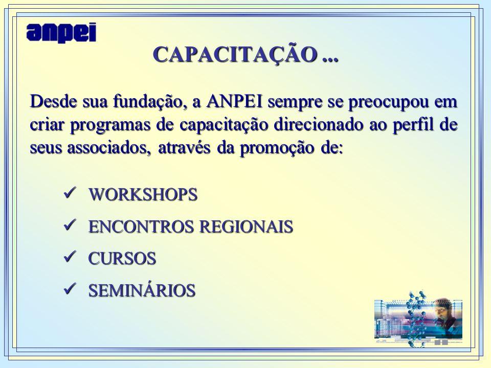 CAPACITAÇÃO... Desde sua fundação, a ANPEI sempre se preocupou em criar programas de capacitação direcionado ao perfil de seus associados, através da