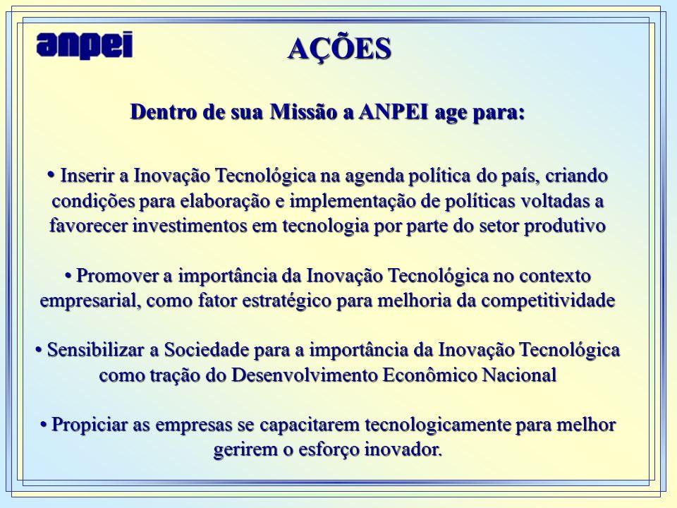 AÇÕES Dentro de sua Missão a ANPEI age para: Inserir a Inovação Tecnológica na agenda política do país, criando condições para elaboração e implementa