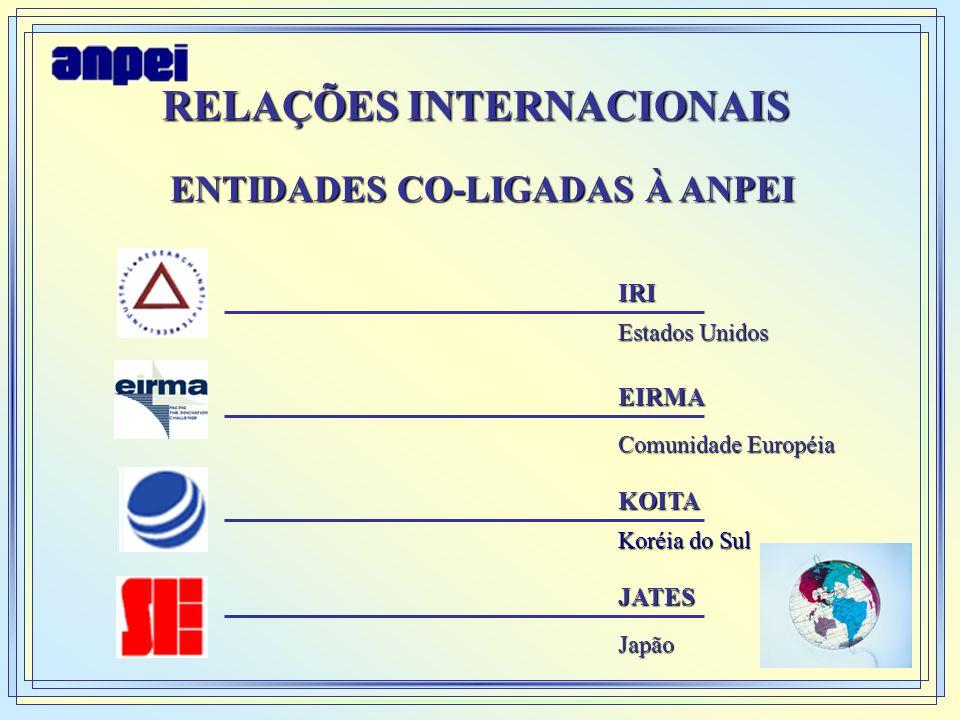 RELAÇÕES NACIONAIS ANPROTEC – Associação Nacional de Entidades Promotoras de Empreendimentos de Tecnologia Avançada ABIPTI – Associação Brasileira das Instituições de Pesquisa Tecnológica
