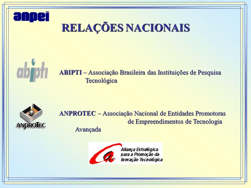 RELAÇÕES NACIONAIS ANPROTEC – Associação Nacional de Entidades Promotoras de Empreendimentos de Tecnologia Avançada ABIPTI – Associação Brasileira das