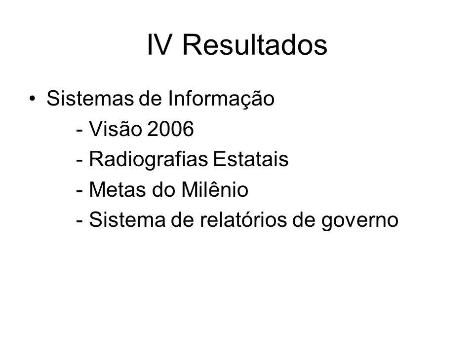 IV Resultados Sistemas de Informação - Visão 2006 - Radiografias Estatais - Metas do Milênio - Sistema de relatórios de governo
