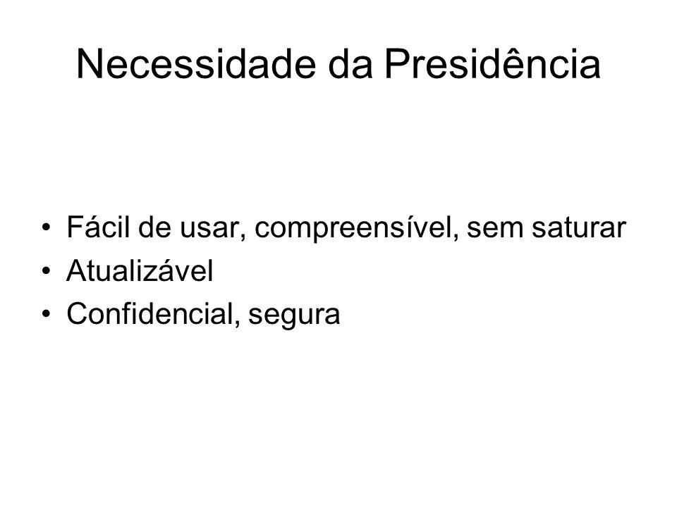 Necessidade da Presidência Fácil de usar, compreensível, sem saturar Atualizável Confidencial, segura
