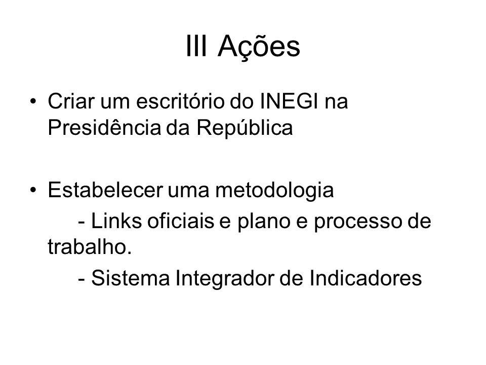 III Ações Criar um escritório do INEGI na Presidência da República Estabelecer uma metodologia - Links oficiais e plano e processo de trabalho. - Sist