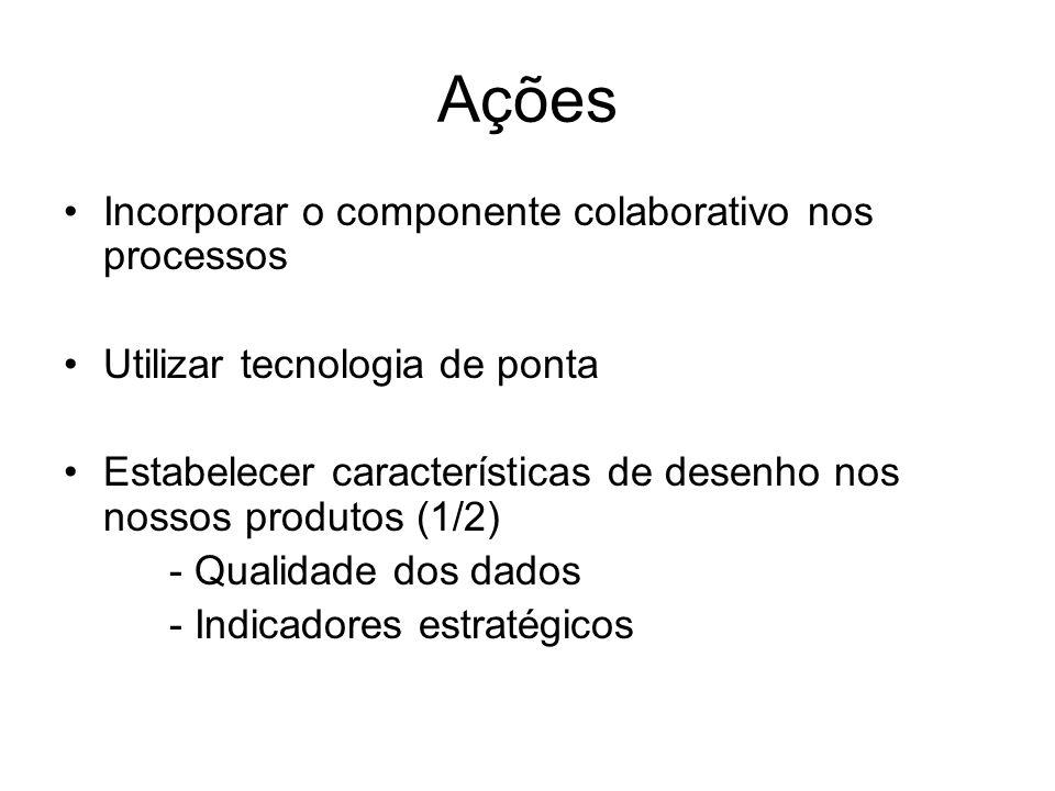 Ações Incorporar o componente colaborativo nos processos Utilizar tecnologia de ponta Estabelecer características de desenho nos nossos produtos (1/2) - Qualidade dos dados - Indicadores estratégicos