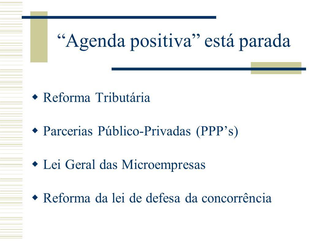 Agenda positiva está parada Reforma Tributária Parcerias Público-Privadas (PPPs) Lei Geral das Microempresas Reforma da lei de defesa da concorrência