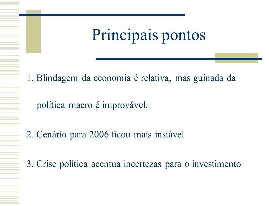 Principais pontos 1. Blindagem da economia é relativa, mas guinada da política macro é improvável.