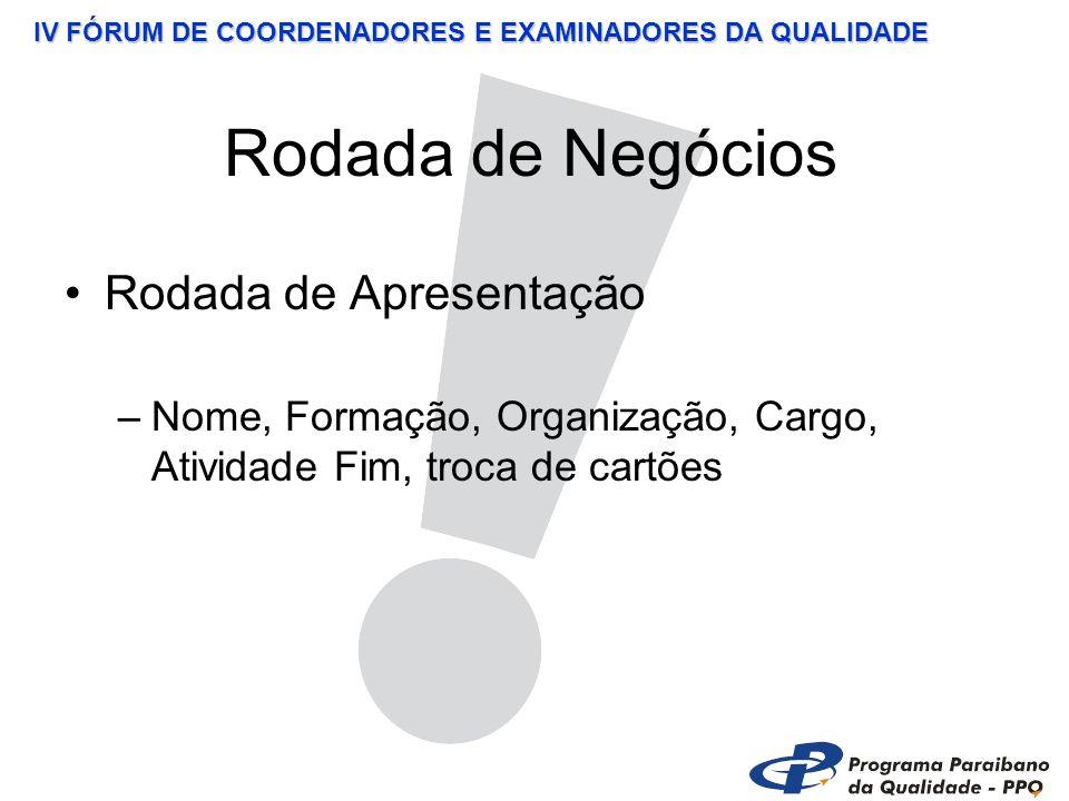 Rodada de Negócios Rodada de Apresentação –Nome, Formação, Organização, Cargo, Atividade Fim, troca de cartões