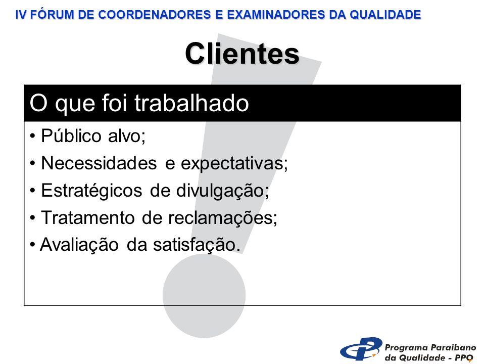 IV FÓRUM DE COORDENADORES E EXAMINADORES DA QUALIDADE Clientes O que foi trabalhado Público alvo; Necessidades e expectativas; Estratégicos de divulga