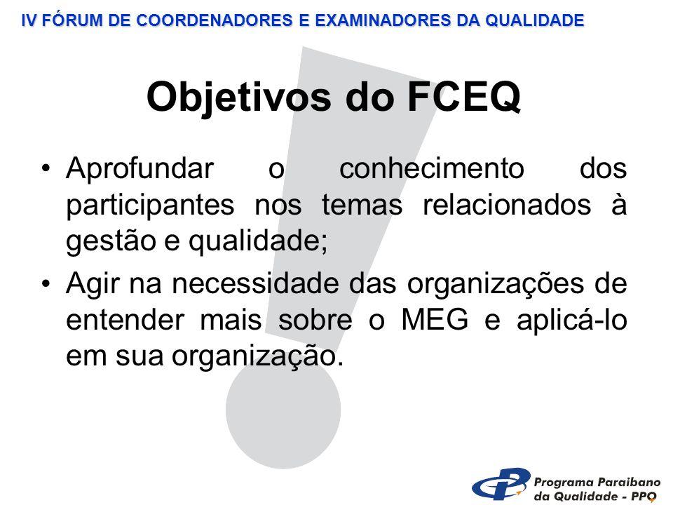 IV FÓRUM DE COORDENADORES E EXAMINADORES DA QUALIDADE Objetivos do FCEQ Aprofundar o conhecimento dos participantes nos temas relacionados à gestão e