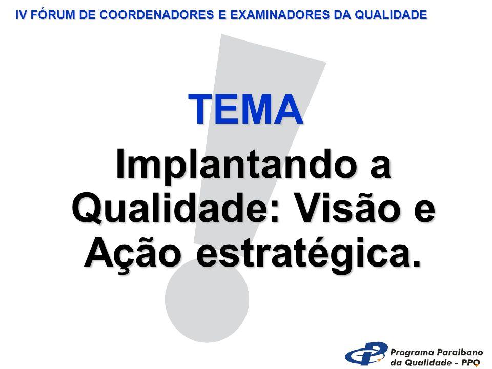 IV FÓRUM DE COORDENADORES E EXAMINADORES DA QUALIDADE TEMA Implantando a Qualidade: Visão e Ação estratégica.