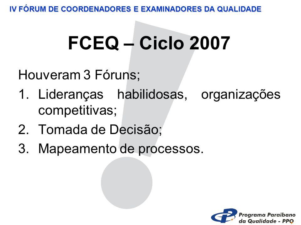 IV FÓRUM DE COORDENADORES E EXAMINADORES DA QUALIDADE FCEQ – Ciclo 2007 Houveram 3 Fóruns; 1.Lideranças habilidosas, organizações competitivas; 2.Toma