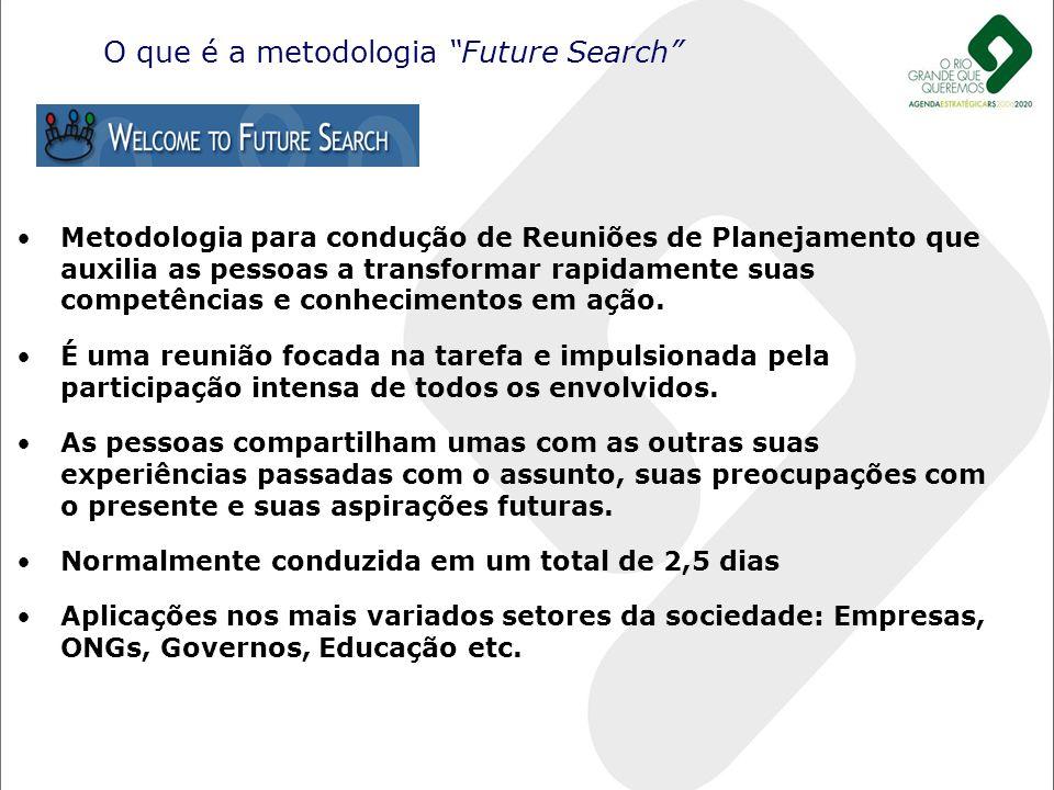 O que é a metodologia Future Search Metodologia para condução de Reuniões de Planejamento que auxilia as pessoas a transformar rapidamente suas compet