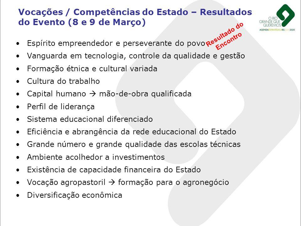 Vocações / Competências do Estado – Resultados do Evento (8 e 9 de Março) Espírito empreendedor e perseverante do povo Vanguarda em tecnologia, contro