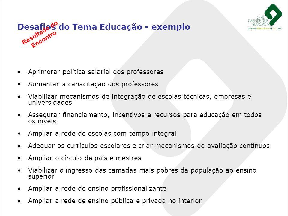 Desafios do Tema Educação - exemplo Aprimorar política salarial dos professores Aumentar a capacitação dos professores Viabilizar mecanismos de integr