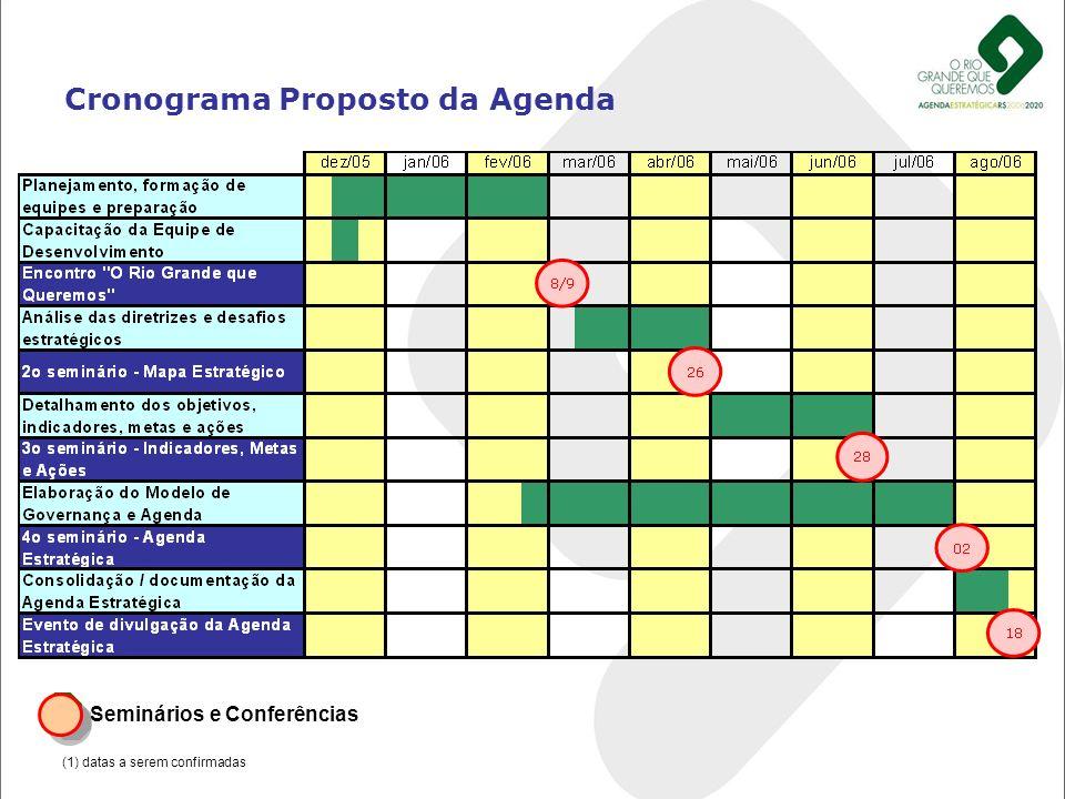 Seminários e Conferências (1) datas a serem confirmadas Cronograma Proposto da Agenda