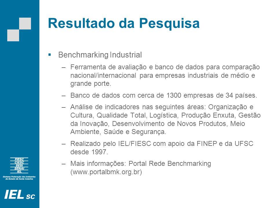 Resultado da Pesquisa Benchmarking Industrial –Ferramenta de avaliação e banco de dados para comparação nacional/internacional para empresas industriais de médio e grande porte.