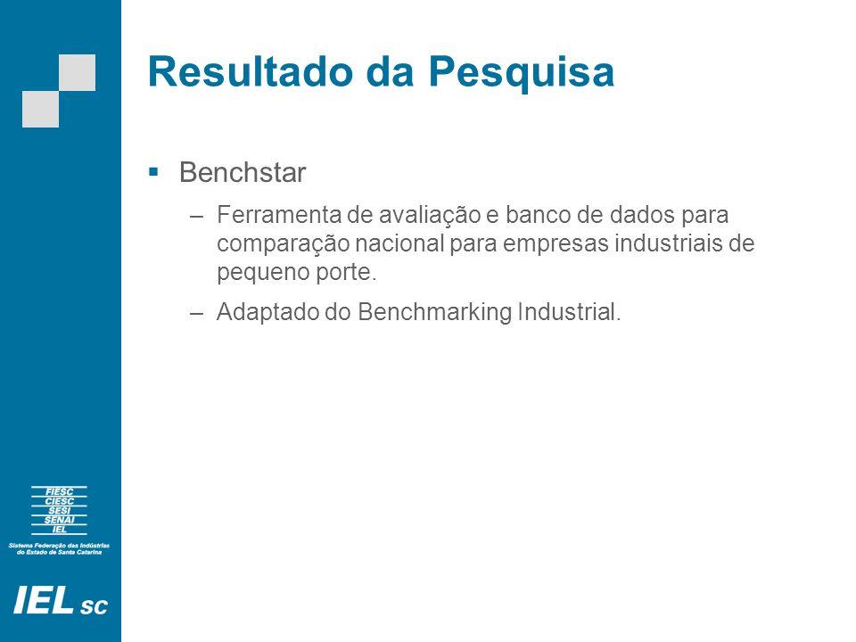 Resultado da Pesquisa SCOT Consultoria –A empresa oferece serviços de benchmarking com foco em empresas rurais (agronegócio).