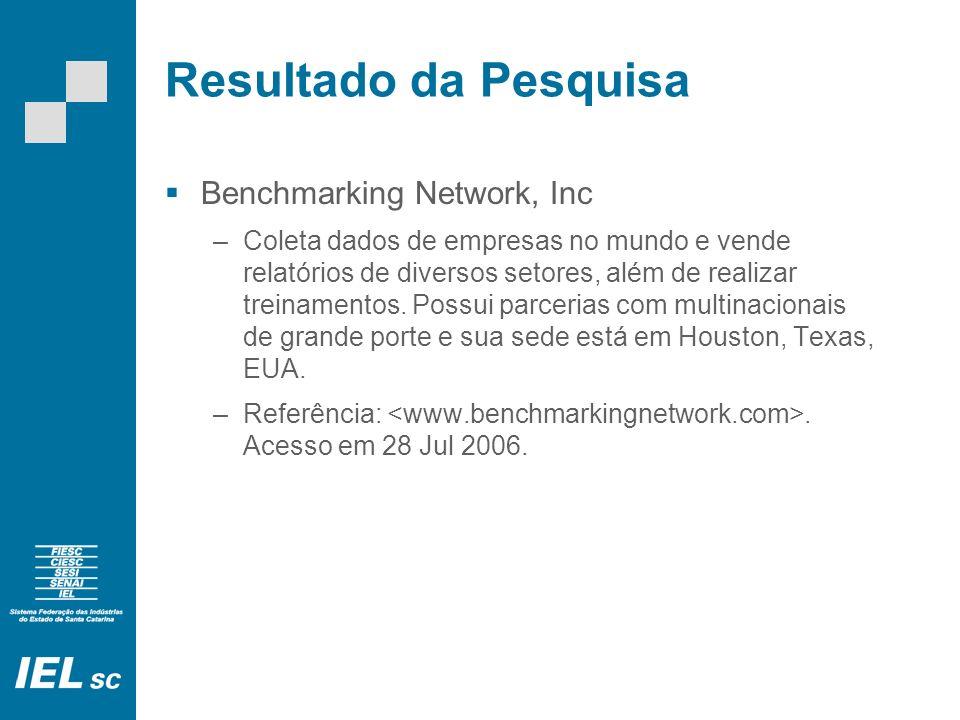 Resultado da Pesquisa Benchmarking Network, Inc –Coleta dados de empresas no mundo e vende relatórios de diversos setores, além de realizar treinamentos.