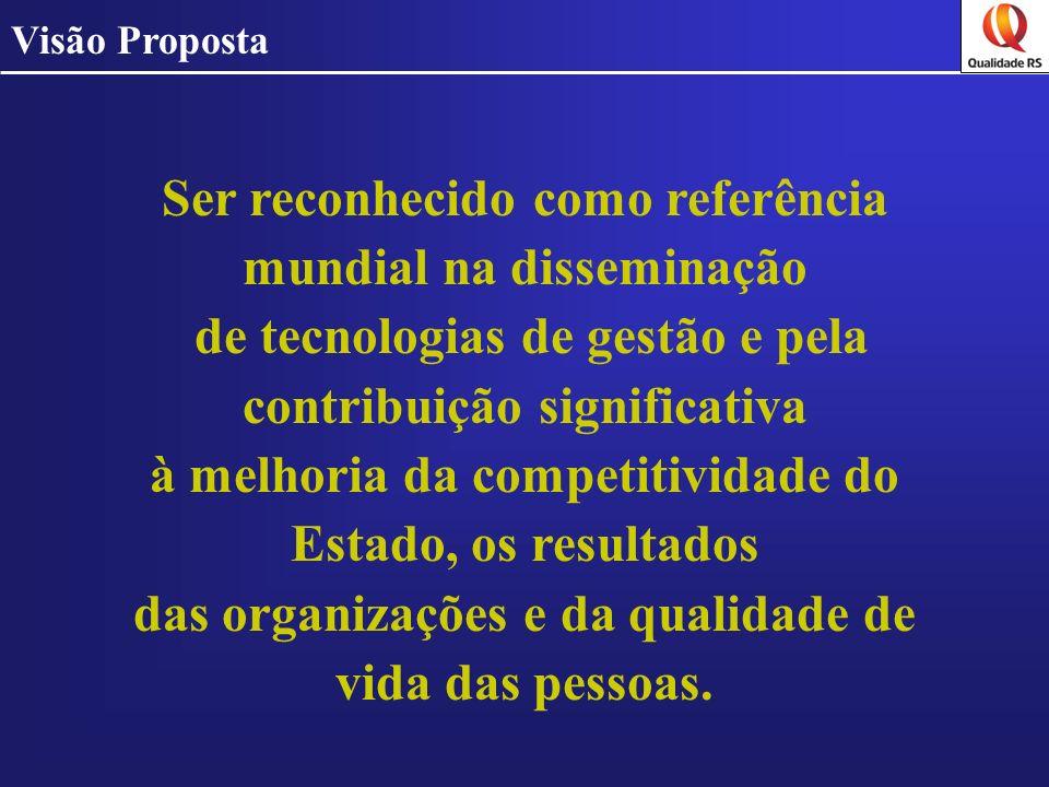 Ser reconhecido como referência mundial na disseminação de tecnologias de gestão e pela contribuição significativa à melhoria da competitividade do Es