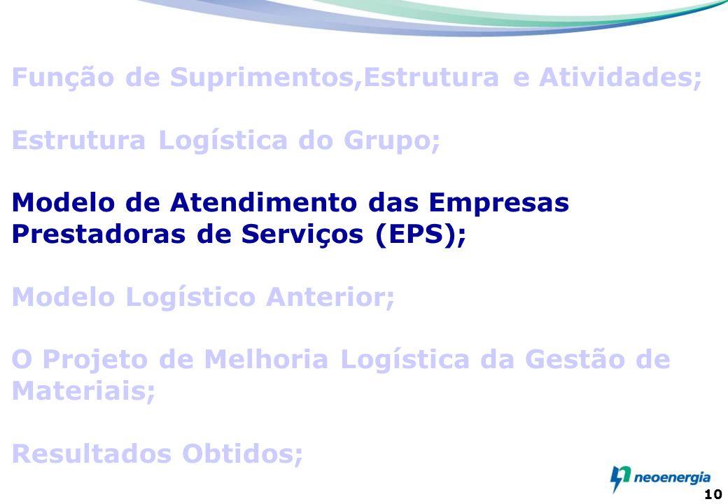 10 Função de Suprimentos,Estrutura e Atividades; Estrutura Logística do Grupo; Modelo de Atendimento das Empresas Prestadoras de Serviços (EPS); Model