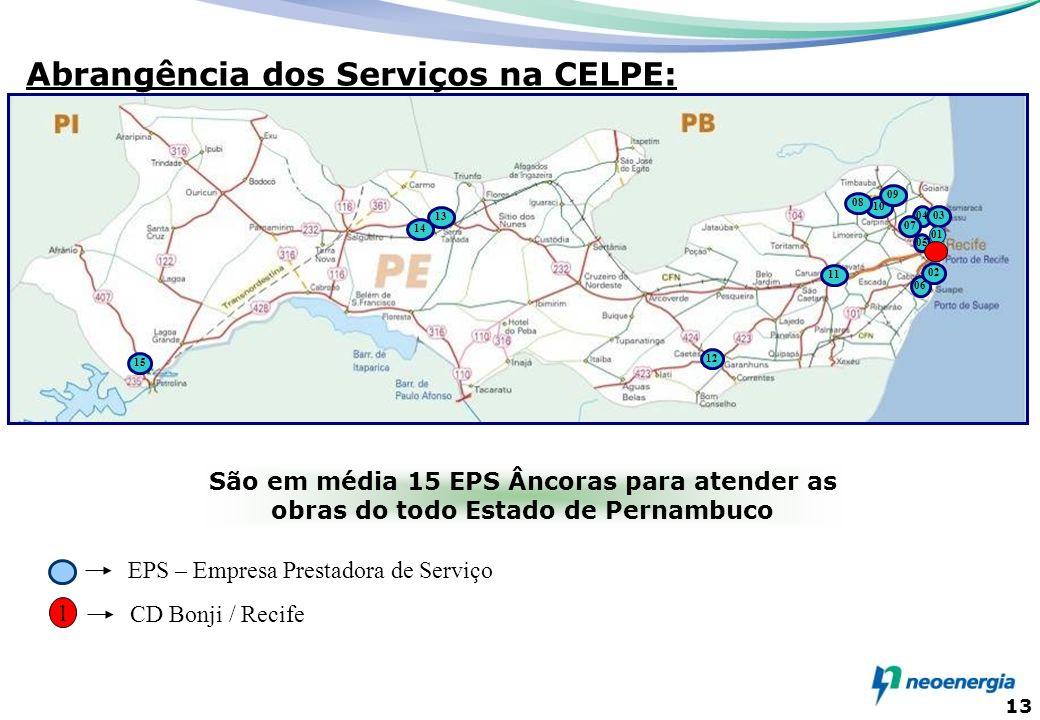 13 Abrangência dos Serviços na CELPE: 1 CD Bonji / Recife EPS – Empresa Prestadora de Serviço São em média 15 EPS Âncoras para atender as obras do tod