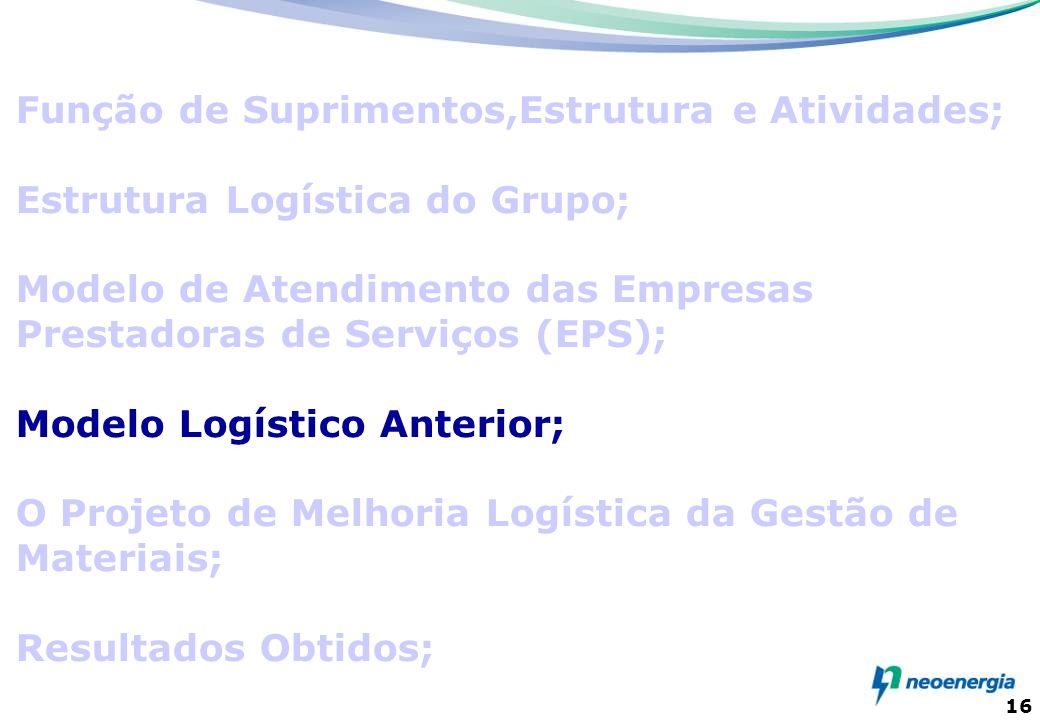 16 Função de Suprimentos,Estrutura e Atividades; Estrutura Logística do Grupo; Modelo de Atendimento das Empresas Prestadoras de Serviços (EPS); Model