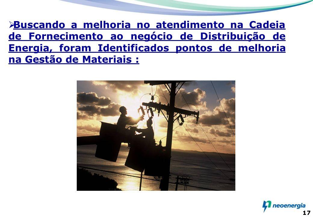 17 Buscando a melhoria no atendimento na Cadeia de Fornecimento ao negócio de Distribuição de Energia, foram Identificados pontos de melhoria na Gestã