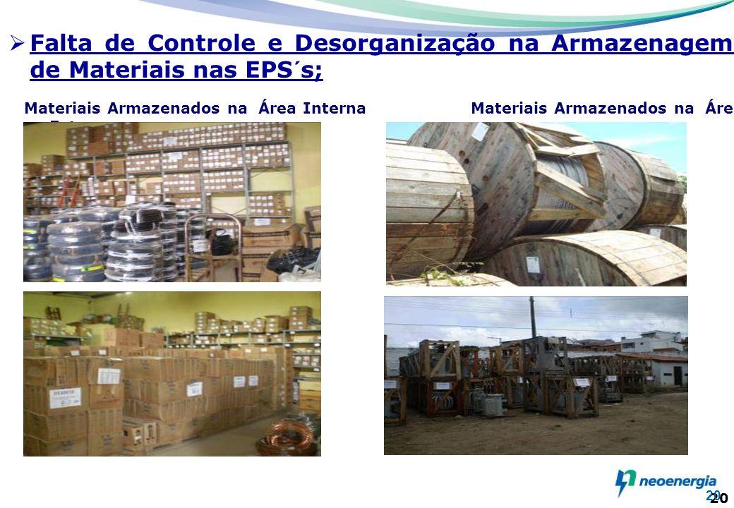 20 Falta de Controle e Desorganização na Armazenagem de Materiais nas EPS´s; Materiais Armazenados na Área Interna Materiais Armazenados na Área Exter