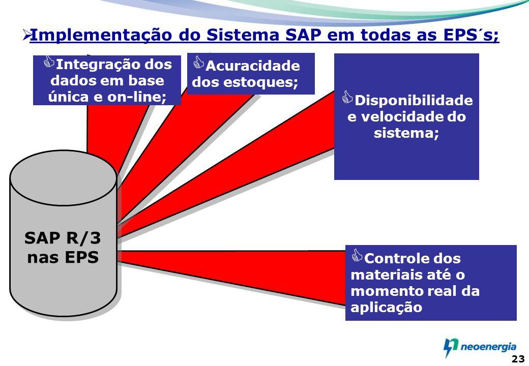 23 Controle dos materiais até o momento real da aplicação SAP R/3 nas EPS Integração dos dados em base única e on-line; Acuracidade dos estoques; Disp