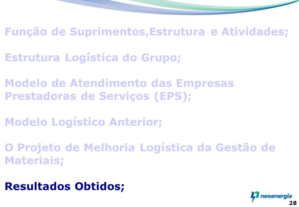 28 Função de Suprimentos,Estrutura e Atividades; Estrutura Logística do Grupo; Modelo de Atendimento das Empresas Prestadoras de Serviços (EPS); Model