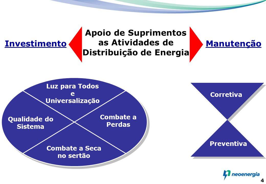 4 ManutençãoInvestimento Apoio de Suprimentos as Atividades de Distribuição de Energia Preventiva Corretiva Combate a Perdas Luz para Todos e Universa