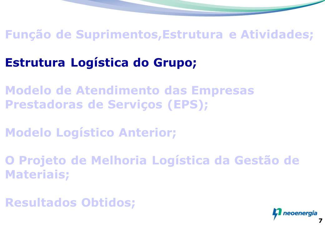 7 Função de Suprimentos,Estrutura e Atividades; Estrutura Logística do Grupo; Modelo de Atendimento das Empresas Prestadoras de Serviços (EPS); Modelo