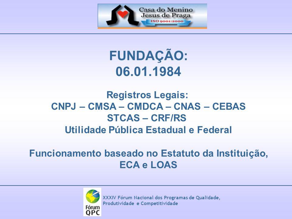 XXXIV Fórum Nacional dos Programas de Qualidade, Produtividade e Competitividade FUNDAÇÃO: 06.01.1984 Registros Legais: CNPJ – CMSA – CMDCA – CNAS – C