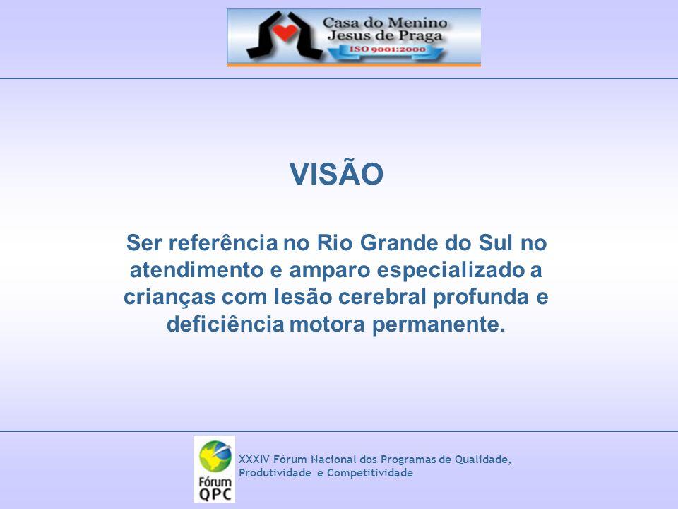XXXIV Fórum Nacional dos Programas de Qualidade, Produtividade e Competitividade VISÃO Ser referência no Rio Grande do Sul no atendimento e amparo esp