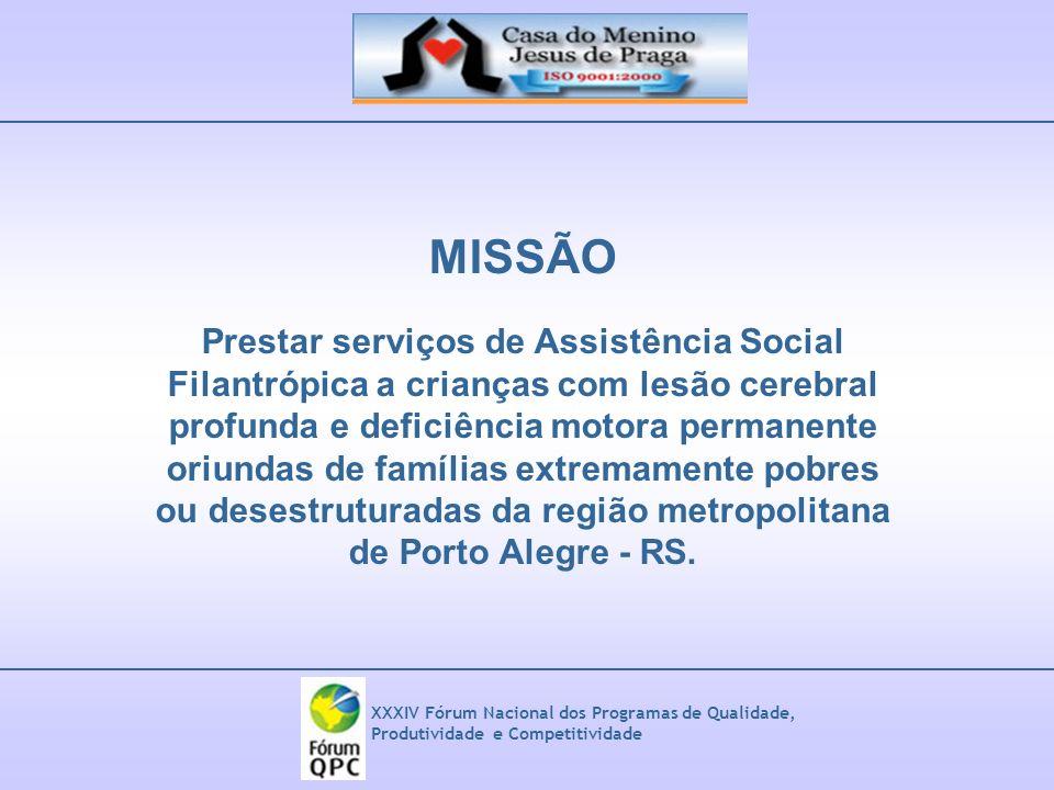 XXXIV Fórum Nacional dos Programas de Qualidade, Produtividade e Competitividade MISSÃO Prestar serviços de Assistência Social Filantrópica a crianças