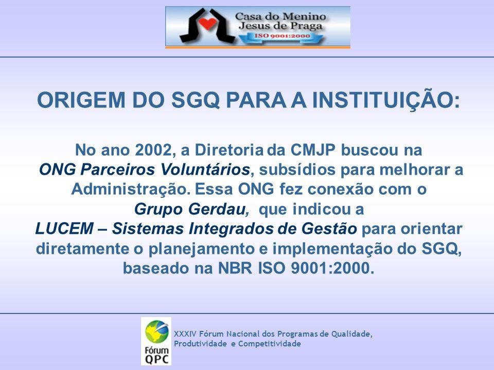 XXXIV Fórum Nacional dos Programas de Qualidade, Produtividade e Competitividade ORIGEM DO SGQ PARA A INSTITUIÇÃO: No ano 2002, a Diretoria da CMJP bu