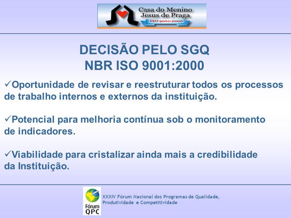 XXXIV Fórum Nacional dos Programas de Qualidade, Produtividade e Competitividade DECISÃO PELO SGQ NBR ISO 9001:2000 Oportunidade de revisar e reestrut