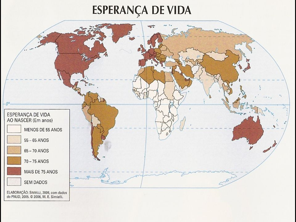 Esperança média de vida; Saúde; Taxa de Alfabetização; Escolarização; Renda ou PIB per capita.