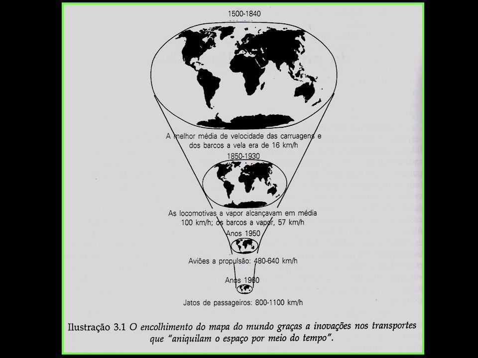 Barateamento e maior velocidade no fluxo das informações e mercadorias 1930: US$ 80 o minuto da ligação internacional e hoje custa menos de R$ 1,00; 1