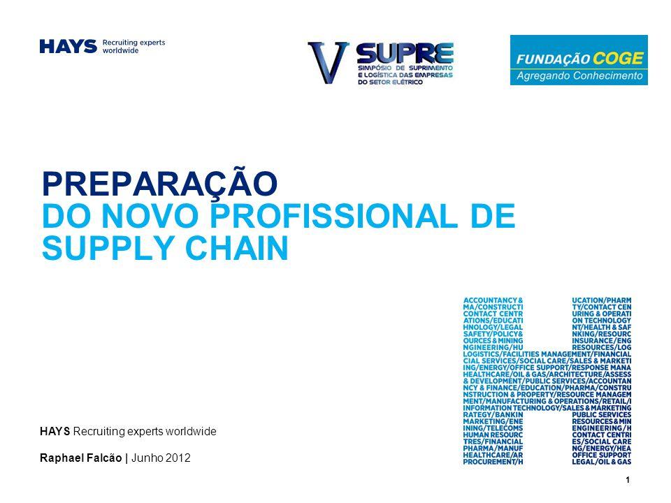 1 PREPARAÇÃO DO NOVO PROFISSIONAL DE SUPPLY CHAIN HAYS Recruiting experts worldwide Raphael Falcão | Junho 2012