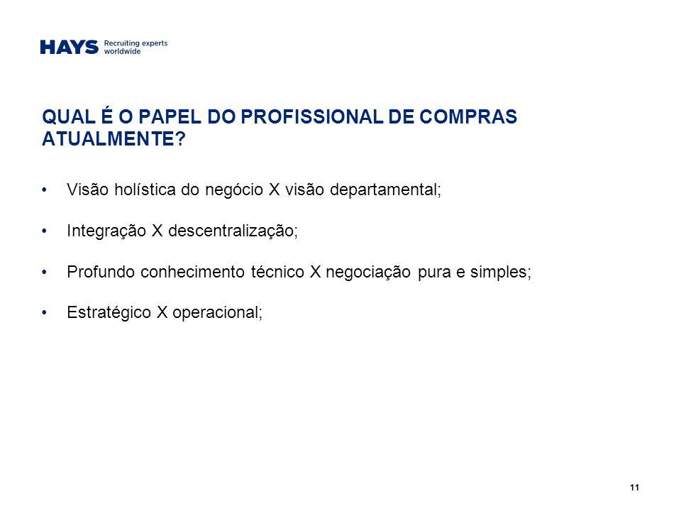 11 QUAL É O PAPEL DO PROFISSIONAL DE COMPRAS ATUALMENTE.