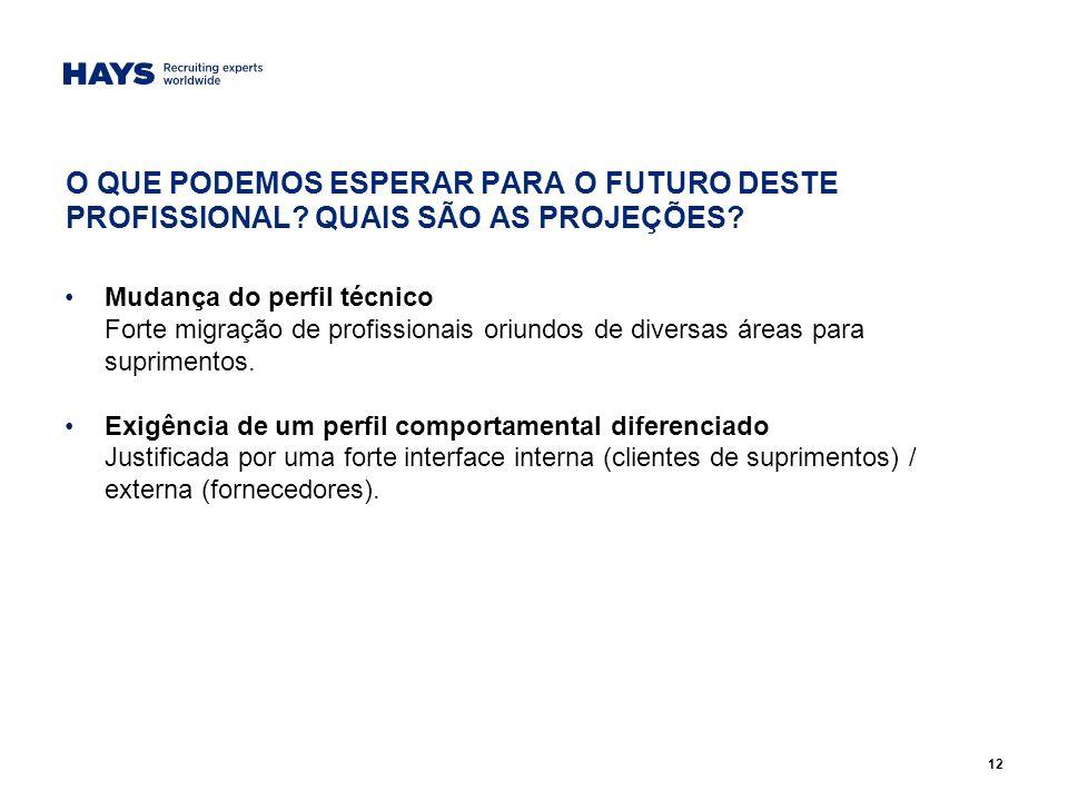 12 O QUE PODEMOS ESPERAR PARA O FUTURO DESTE PROFISSIONAL.