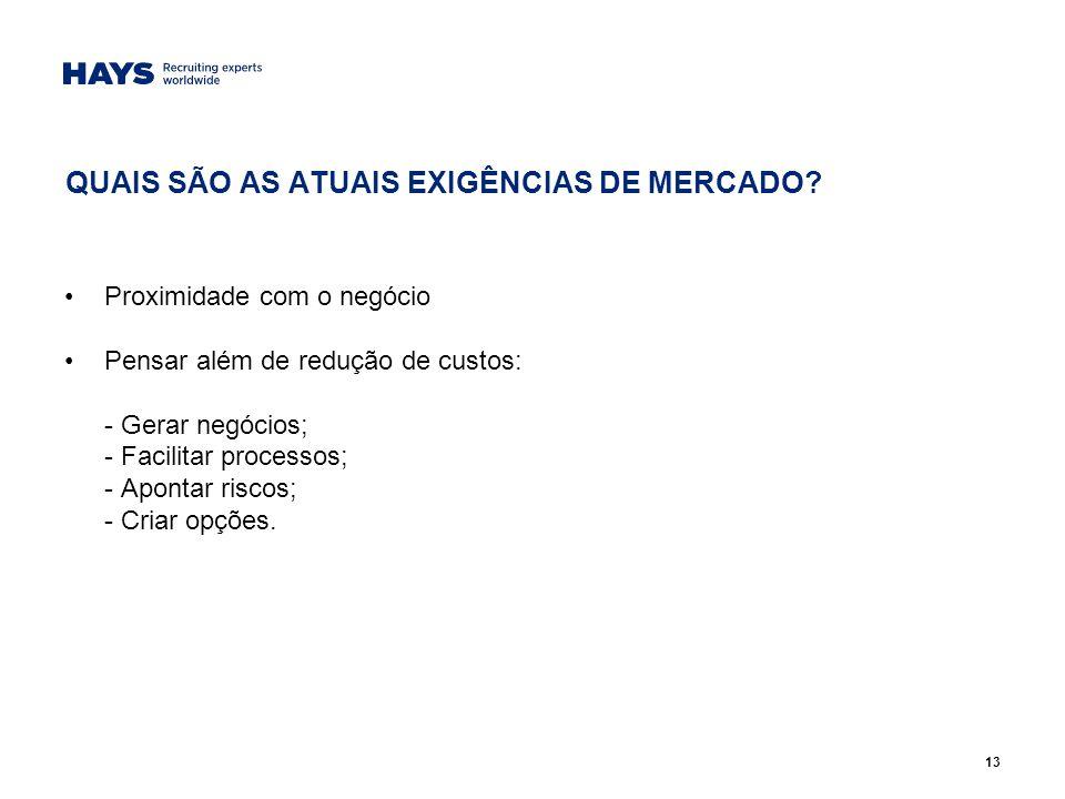 13 QUAIS SÃO AS ATUAIS EXIGÊNCIAS DE MERCADO.