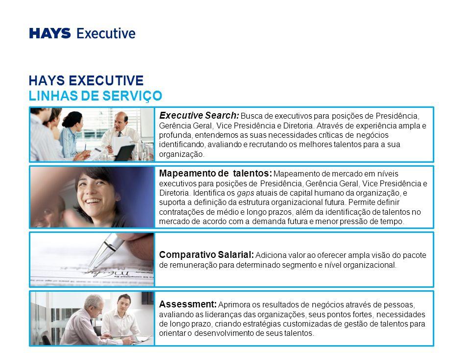 HAYS EXECUTIVE LINHAS DE SERVIÇO Executive Search: Busca de executivos para posições de Presidência, Gerência Geral, Vice Presidência e Diretoria.