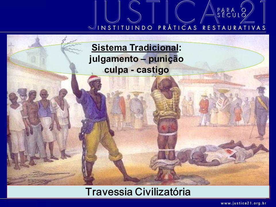 Travessia Civilizatória Sistema Tradicional: julgamento – punição culpa - castigo